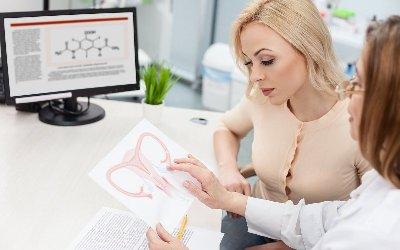 Подозревается синдром поликистозных яичников СПКЯ  какое обследование необходимо