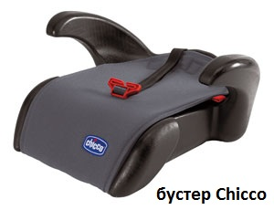 Автомобильное кресло для ребенка. ГРУППА 3 (Вес 22-36кг, Возраст 7лет – 12 лет). Бустер