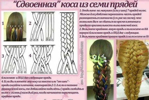 Схемы плетение кос на длинные волосы
