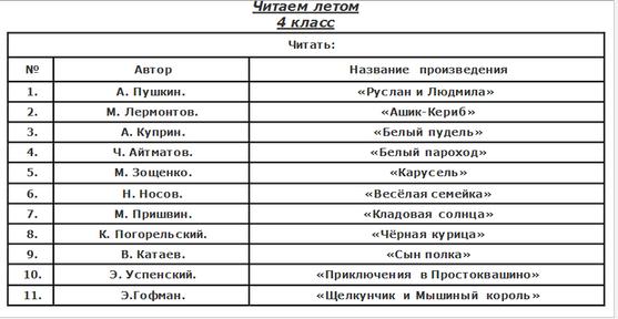 список литературы на лето после 2 класса по программе школа россии